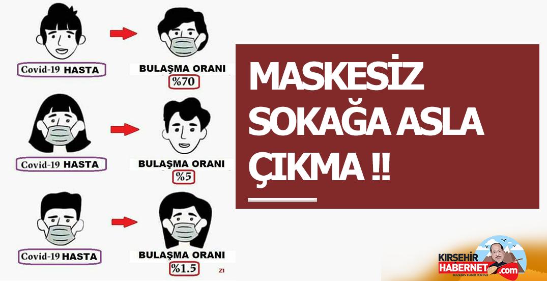 MASKESİZ SOKAĞA ASLA ÇIKMA !!