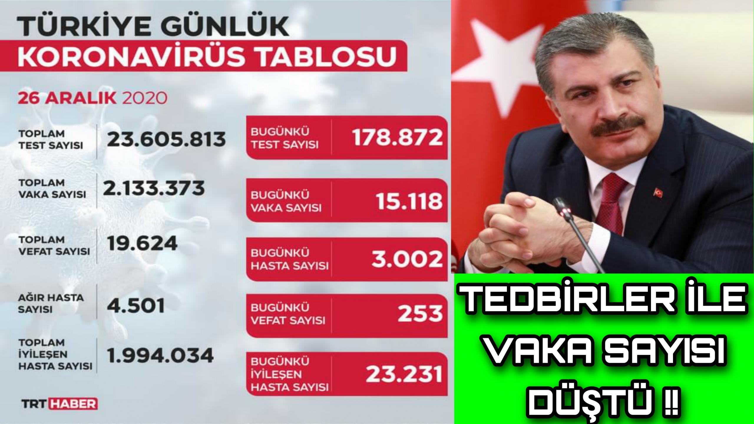HAFTA SONU SOKAĞA ÇIKMA YASAĞI OLUMLU SONUÇ VERDİ !!