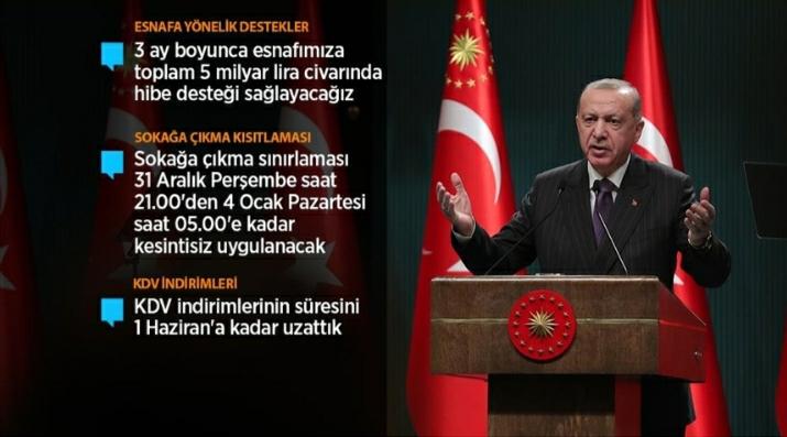 BAŞKAN ERDOĞAN ESNAFA DESTEK KRİTERLERİNİ AÇIKLADI !!